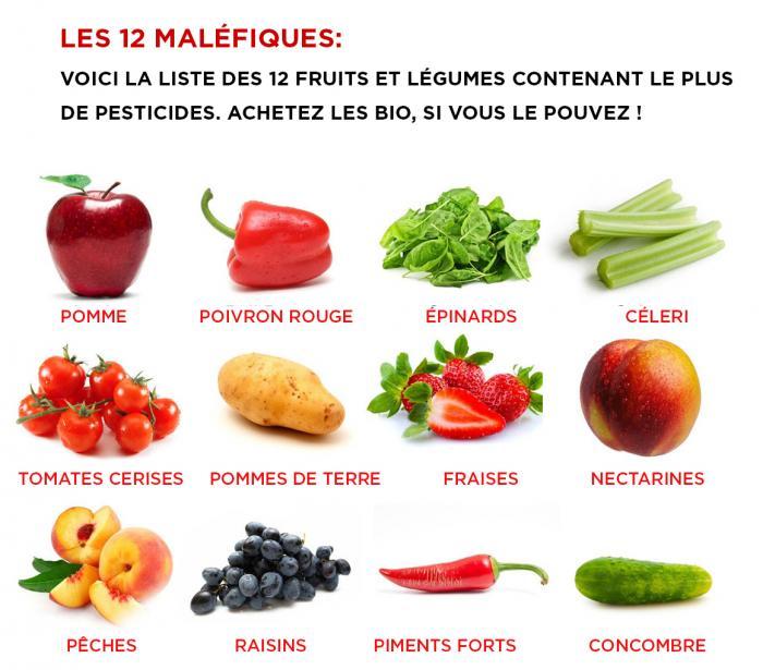 12 fruits et legumes