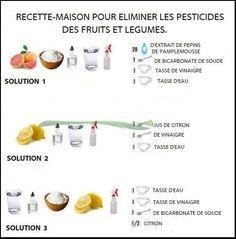 Recette pour eliminer pesticides